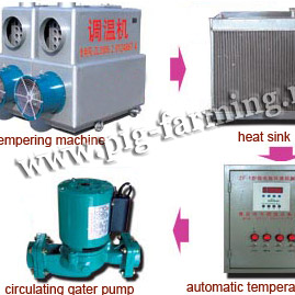 Hot Blast Heater for Piggery