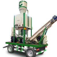 Mobile pellet mill plant