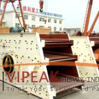 vipeak sell Circular vibrating screen in China