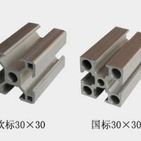 lndustrial aluminum