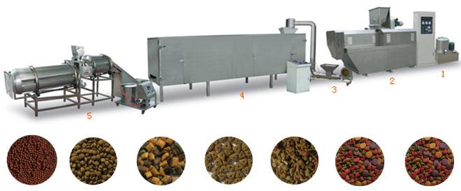 宠物食品生产线/宠物食品机械/宠物饲料机器