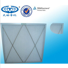 Air Inlet Washable Synthetic Filter For AHU Exporters
