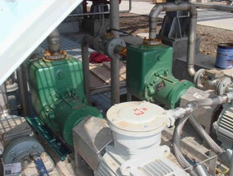 Magnetic drive Pump Series MCS