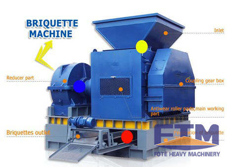 Charcoal Powder Briquetting Machine Plant/High Capacity White Coal Briquetting Plant