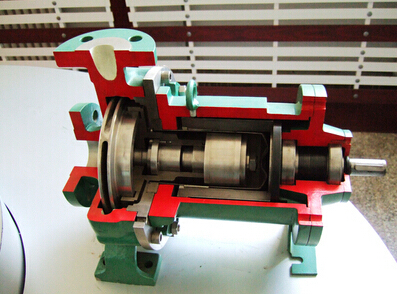 HERMETIC Magnetic Drive Pump