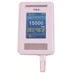 CO2 Controller For Agricultural Application