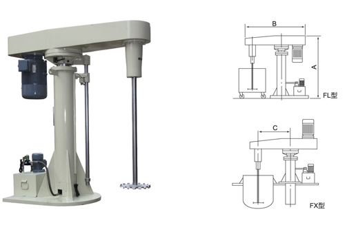 FL High Speed Disperser