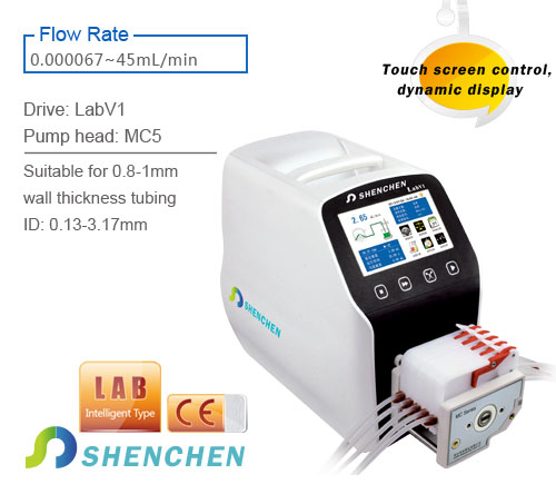 Flow Rate Pump LabV1
