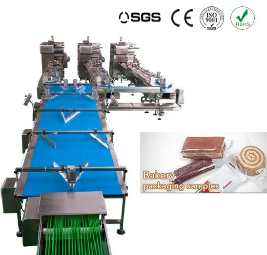 3-STATION High Speed Flow Wrapping Line