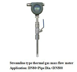 LCD digital display Mixed gas Thermal mass flow meter