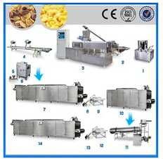 Food Extrusion Machinery,Construction Machinery