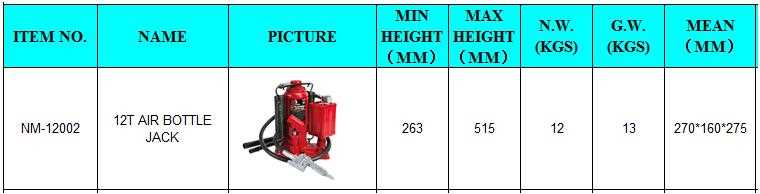 Use: Car Jack Type: AIR BOTTLE Capacity (Load): 11-20T Max Height: 515mm Min Height: 263mm Certification: ISO9001 Place of Origin: Zhejiang, China (Mainland) Brand Name: Xracing Model Number: NM-12002 Warranty: 1 Years Market: worldwide LOGO: as customized Packing: as customized Payment: TT L/C Sample: 7-10days Delivery time: 30-45days ODM/OEM: Yes Feature: fashion&durable