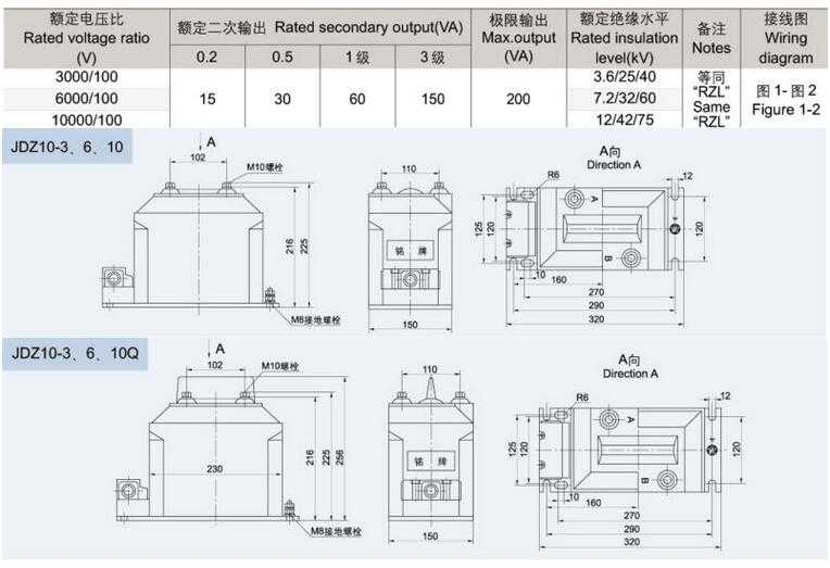 JDZ10-3,6,10(Q) series toroidal single phase current transformer