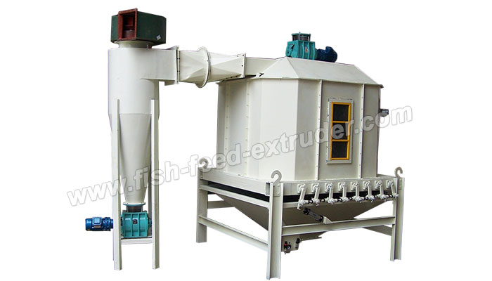 Counterflow Pellet Cooler