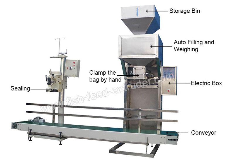 Fish Feed Packaging Machine