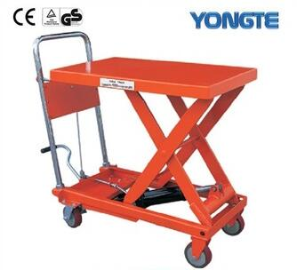 1-10T Heavy duty hydraulic jack price/ two stages hydraulic