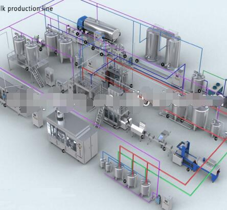 Complete UHT milk processing line