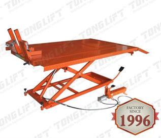 Top Quality Widely Used Best Price Hydraulic Cargo Lift Table