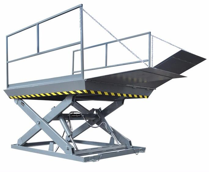 Different Models of heavy capacity scissor loading lift table