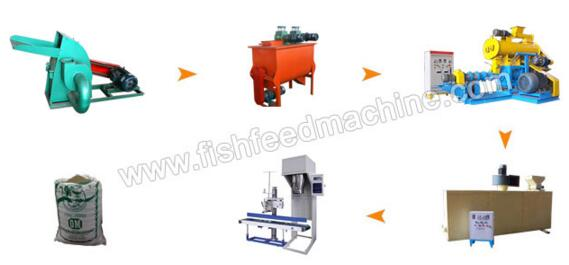 Amisy Fish Feed Production Line 1ton per hour