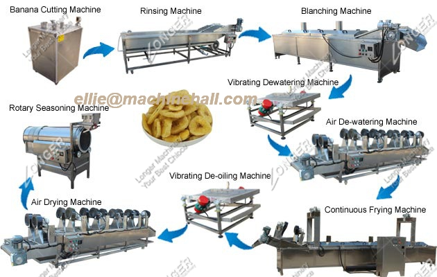 Plantain Chips Production Line|Banana Chips Processing Machine