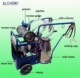 automatic milking machine price