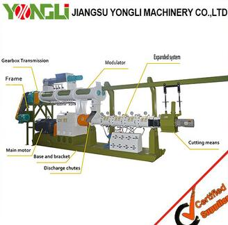 Leader YONGLI floating fish meal machinery