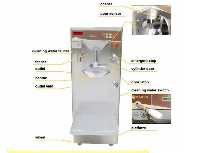 Gelato Batch Freezer ( M5, M10,M15,M20, M30)