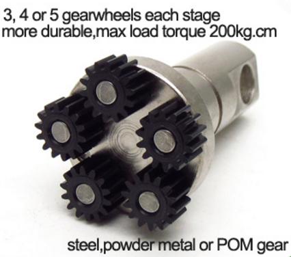 TS16949 OEM manufacturer silent noise 36mm 200kg.cm high torque 12v 24v dc encoder gear motor