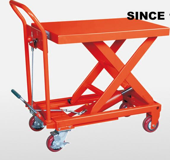 New Ryder small lifting table manual trolley with CE/TUV/GS