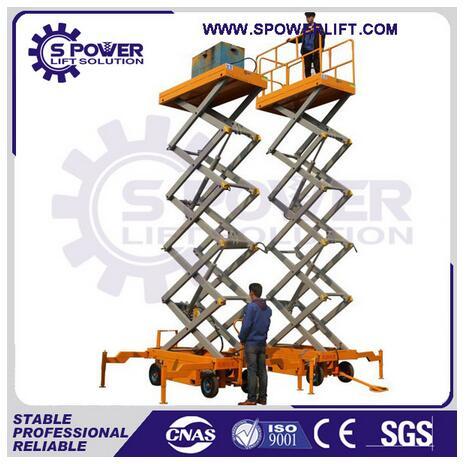 SPM0.3-7 Hot sale hydraulic power mobile scissor design lift table