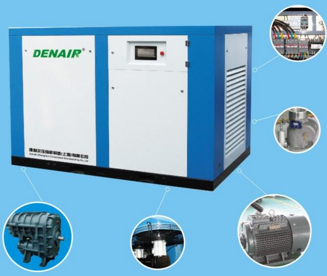 High Energy Screw Air Compressor
